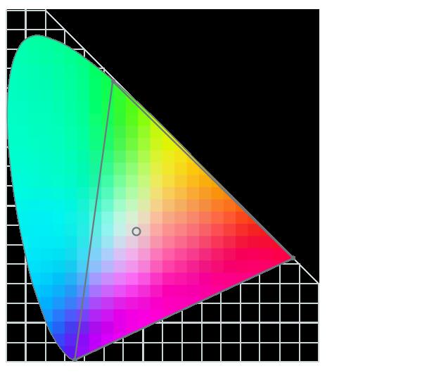 CIE-Normfarbtafel RGB